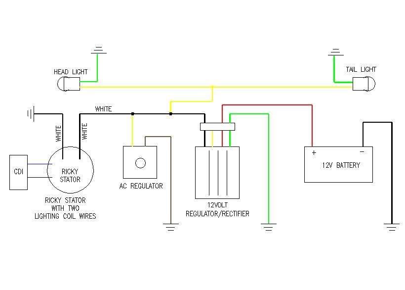 DIAGRAM] Razor Monkey Bike Wiring Diagram FULL Version HD
